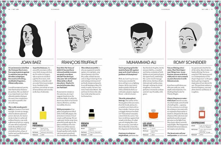 nez magazine gazeta o perfumach